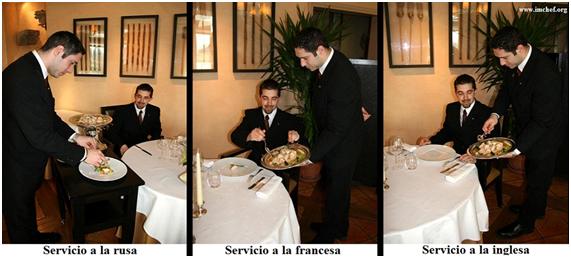 Tipos de servicios de mesa en la historia