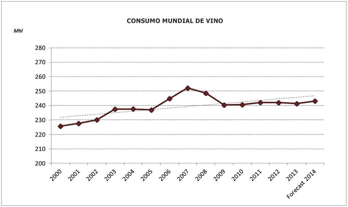 consumo_mundial_vino_2014