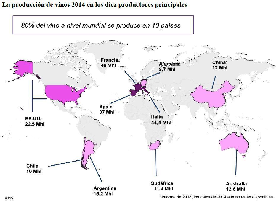 produccion_mundial_vino