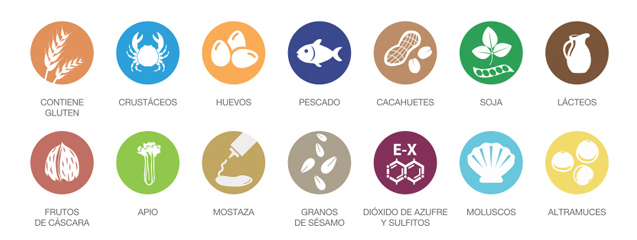 Image result for alergenos images