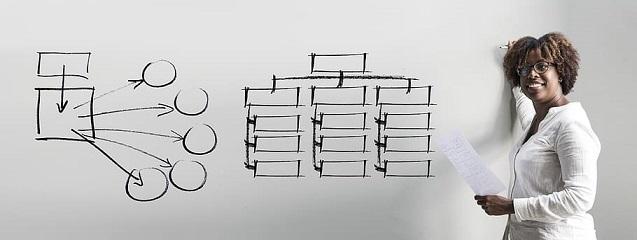 Por qué es importante hacer el organigrama de un restaurante